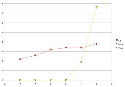 schermata-stat-openofficeorg-calc-1.png