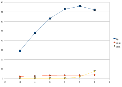 schermata-stat-openofficeorg-calc.png