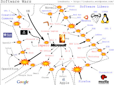 software-wars1